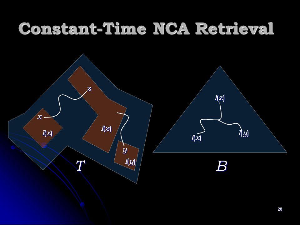28 I(z)I(z)I(z)I(z) I(x)I(x)I(x)I(x) B z x I(x)I(x)I(x)I(x) I(z)I(z)I(z)I(z) T y I(y)I(y)I(y)I(y) I(y)I(y)I(y)I(y) Constant-Time NCA Retrieval