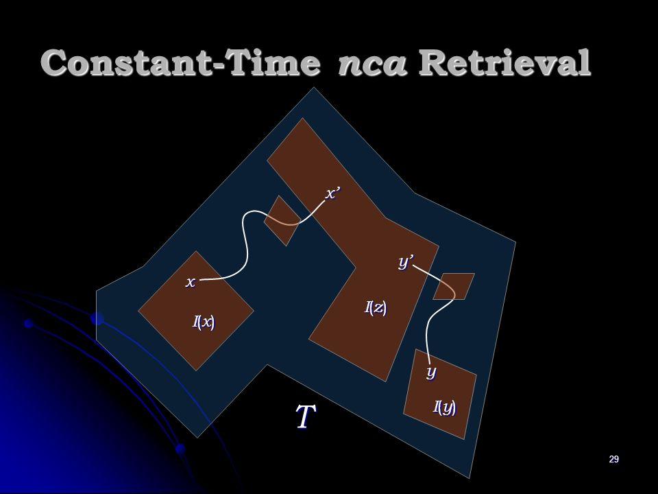 29 Constant-Time nca Retrieval x I(x)I(x)I(x)I(x) I(z)I(z)I(z)I(z) T y I(y)I(y)I(y)I(y) x y
