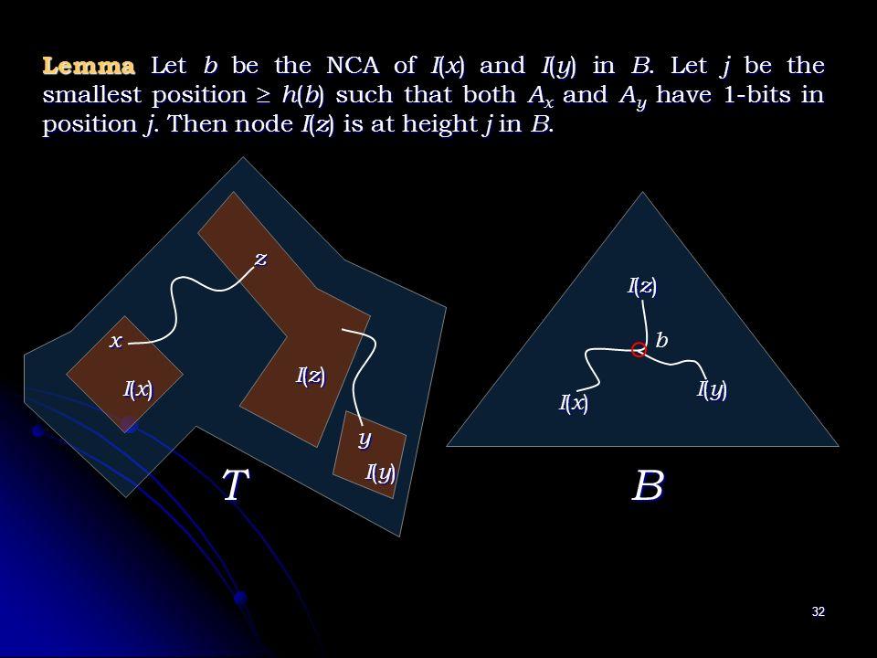 32 I(z)I(z)I(z)I(z) I(x)I(x)I(x)I(x) B z x I(x)I(x)I(x)I(x) I(z)I(z)I(z)I(z) T y I(y)I(y)I(y)I(y) I(y)I(y)I(y)I(y) Lemma Let b be the NCA of I ( x ) and I ( y ) in B.