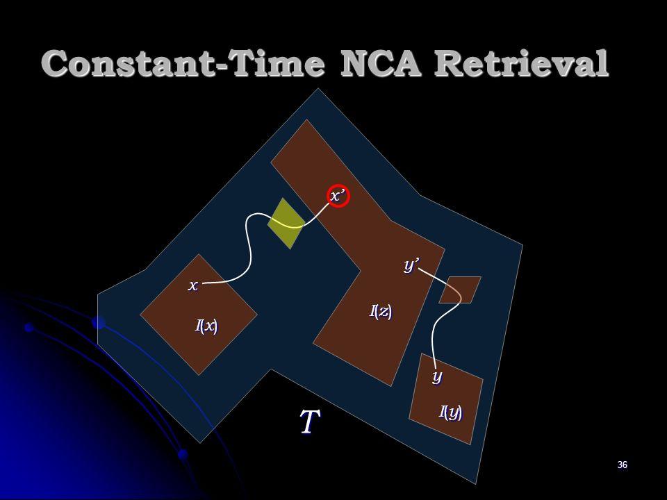 36 Constant-Time NCA Retrieval x I(x)I(x)I(x)I(x) I(z)I(z)I(z)I(z) T y I(y)I(y)I(y)I(y) x y