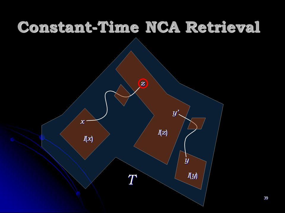 39 Constant-Time NCA Retrieval x I(x)I(x)I(x)I(x) I(z)I(z)I(z)I(z) T y I(y)I(y)I(y)I(y) y z