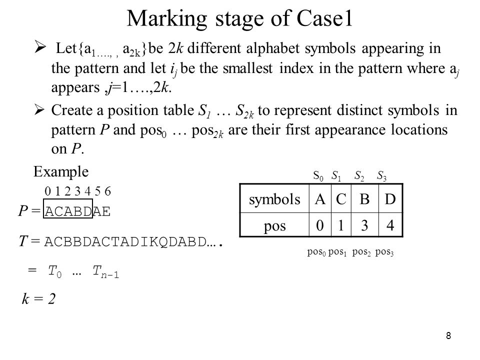 8 Marking stage of Case1 Let{a 1…., a 2k }be 2k different alphabet symbols appearing in the pattern and let i j be the smallest index in the pattern where a j appears,j=1….,2k.