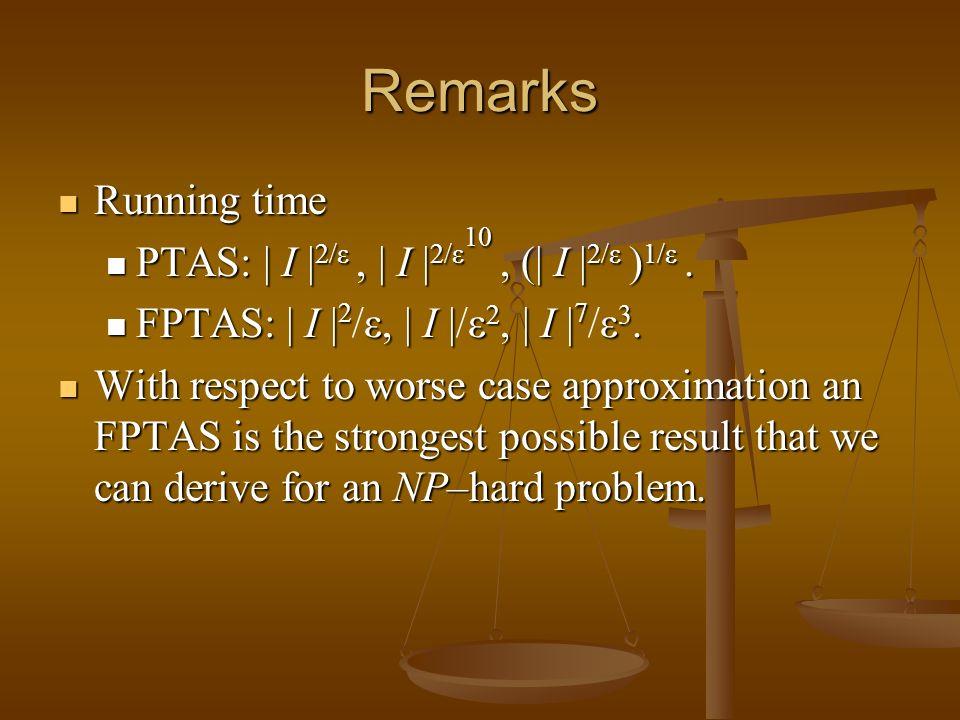 Remarks Running time Running time PTAS: | I | 2/ε, | I | 2/ε 10, (| I | 2/ε ) 1/ε. PTAS: | I | 2/ε, | I | 2/ε 10, (| I | 2/ε ) 1/ε. FPTAS: | I | 2 ε,