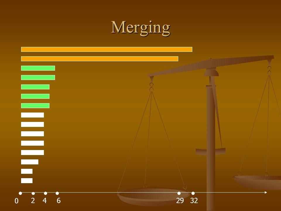 Merging 0 3229642
