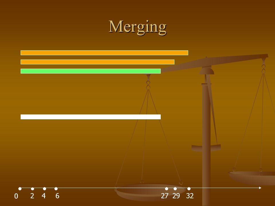 Merging 0 322964227