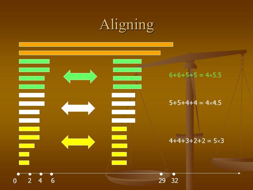 Aligning 0 3229642 6+6+5+5 = 4 5.5 5+5+4+4 = 4 4.5 4+4+3+2+2 = 5 3