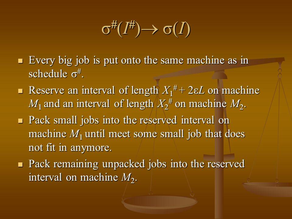 σ # (I # ) σ(I) Every big job is put onto the same machine as in schedule σ #. Every big job is put onto the same machine as in schedule σ #. Reserve