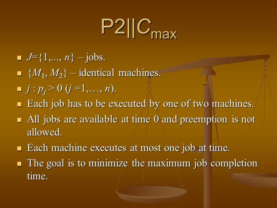 P2||C max J={1,..., n} – jobs. J={1,..., n} – jobs. {M 1, M 2 } – identical machines. {M 1, M 2 } – identical machines. j : p j > 0 (j =1,…, n). j : p