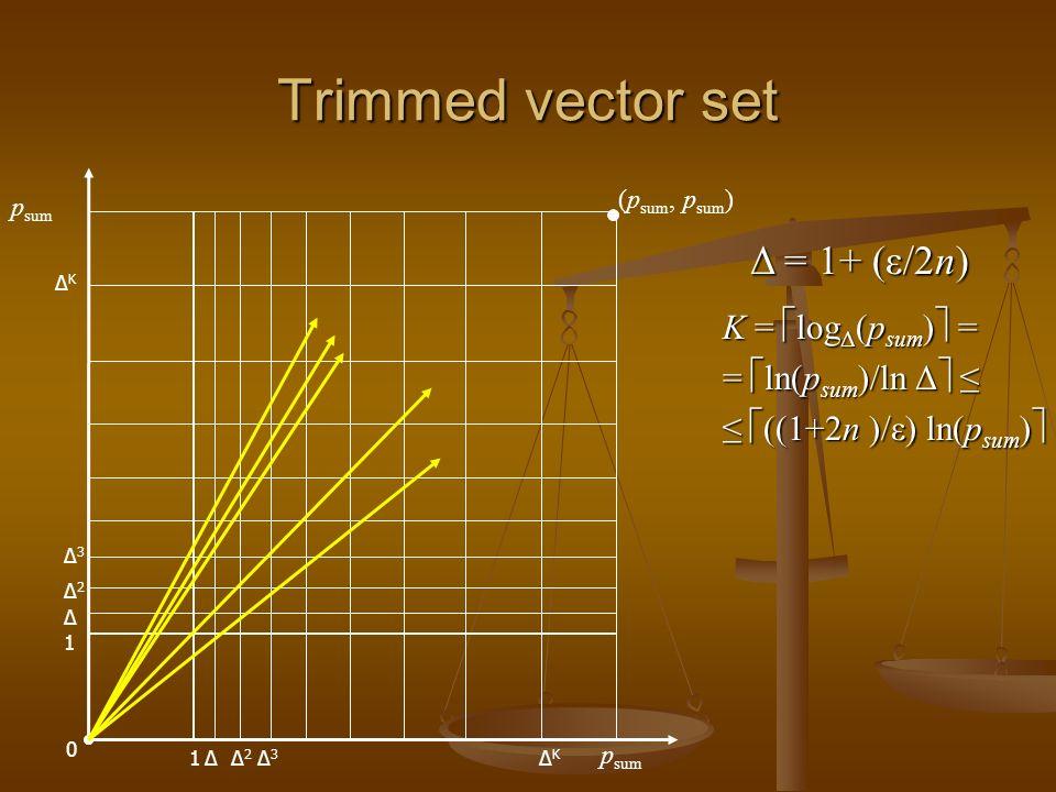 Trimmed vector set p sum 1 (p sum, p sum ) 1 0 Δ Δ Δ2Δ2 Δ2Δ2 Δ3Δ3 Δ3Δ3 ΔKΔK Δ = 1+ (ε/2n) K = log Δ (p sum ) = = ln(p sum )/ln Δ = ln(p sum )/ln Δ ((1