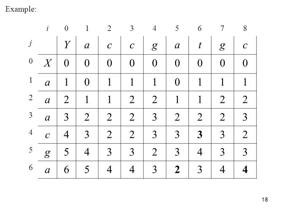 18 i012345678 j Yaccgatgc 0 X000000000 1 a101110111 2 a211221122 3 a322232223 4 c432233332 5 g543323433 6 a654432344 Example: