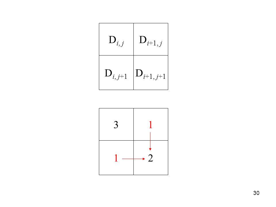 30 D i, j D i+1, j D i, j+1 D i+1, j+1 31 12