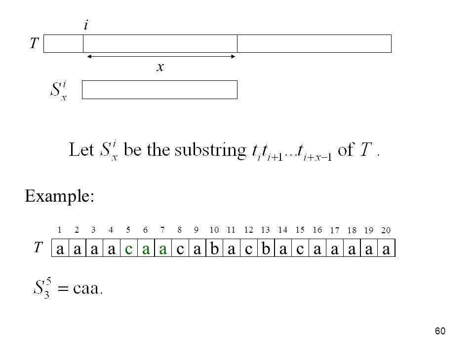 60 T i x Example: T aaaacaacabacbaca aaaa 12345678910111213141516 17181920