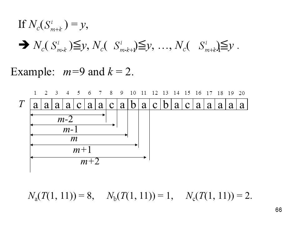 66 T aaaacaacabacbaca aaaa 12345678910111213141516 17181920 m-2 Example: N a (T(1, 11)) = 8, N b (T(1, 11)) = 1, N c (T(1, 11)) = 2.