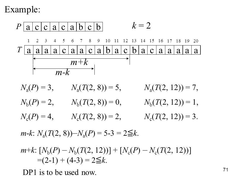 71 Example: T aaaacaacabacbaca aaaa P accacabcb k = 2 12345678910111213141516 17181920 m+k N a (P) = 3, N a (T(2, 8)) = 5, N a (T(2, 12)) = 7, N b (P) = 2, N b (T(2, 8)) = 0, N b (T(2, 12)) = 1, N c (P) = 4, N c (T(2, 8)) = 2, N c (T(2, 12)) = 3.