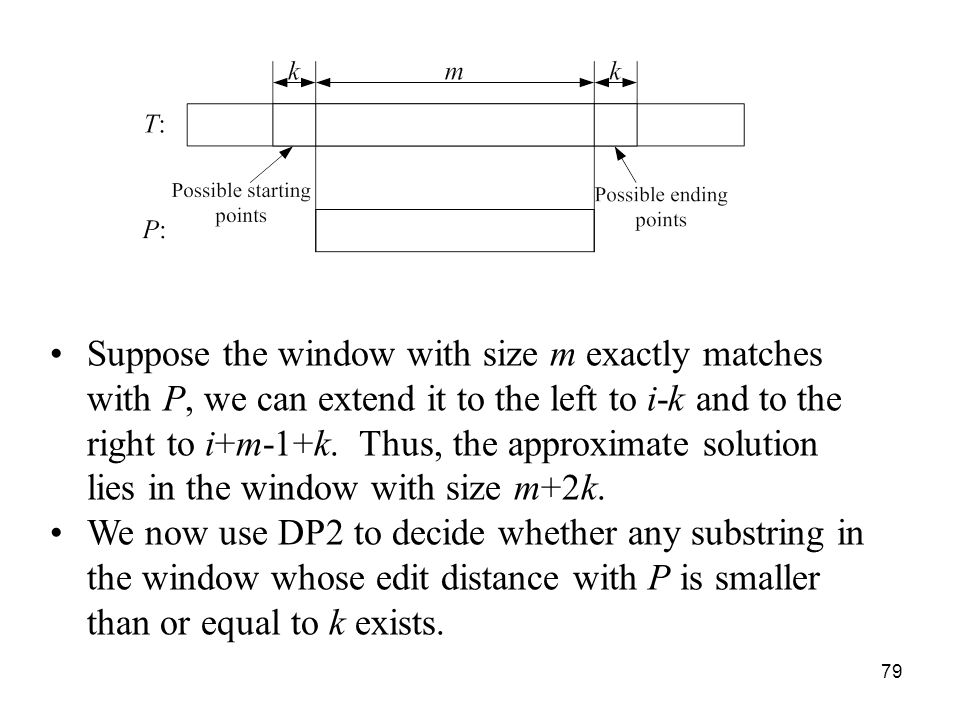79 Suppose the window with size m exactly matches with P, we can extend it to the left to i-k and to the right to i+m-1+k.