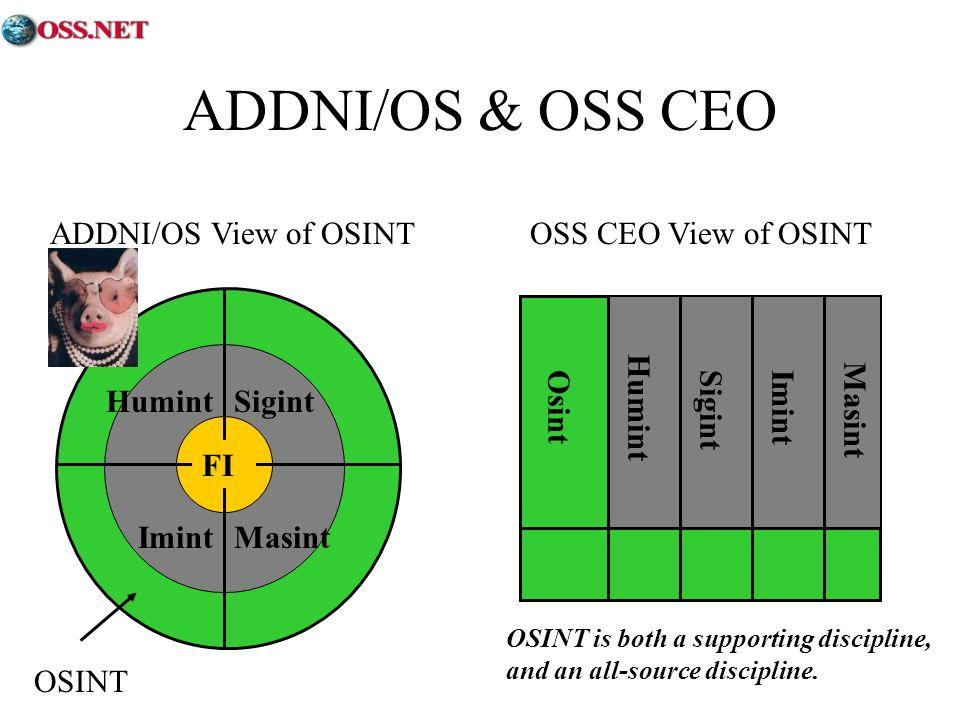 ADDNI/OS & OSS CEO ADDNI/OS View of OSINTOSS CEO View of OSINT OSINT HumintSigint MasintImint FI Humint SigintImint Masint Osint OSINT is both a supporting discipline, and an all-source discipline.