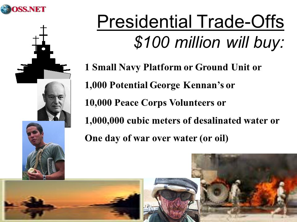 Presidential Trade-Offs $100 million will buy: 1 Small Navy Platform or Ground Unit or 1,000 Potential George Kennans or 10,000 Peace Corps Volunteers or 1,000,000 cubic meters of desalinated water or One day of war over water (or oil)