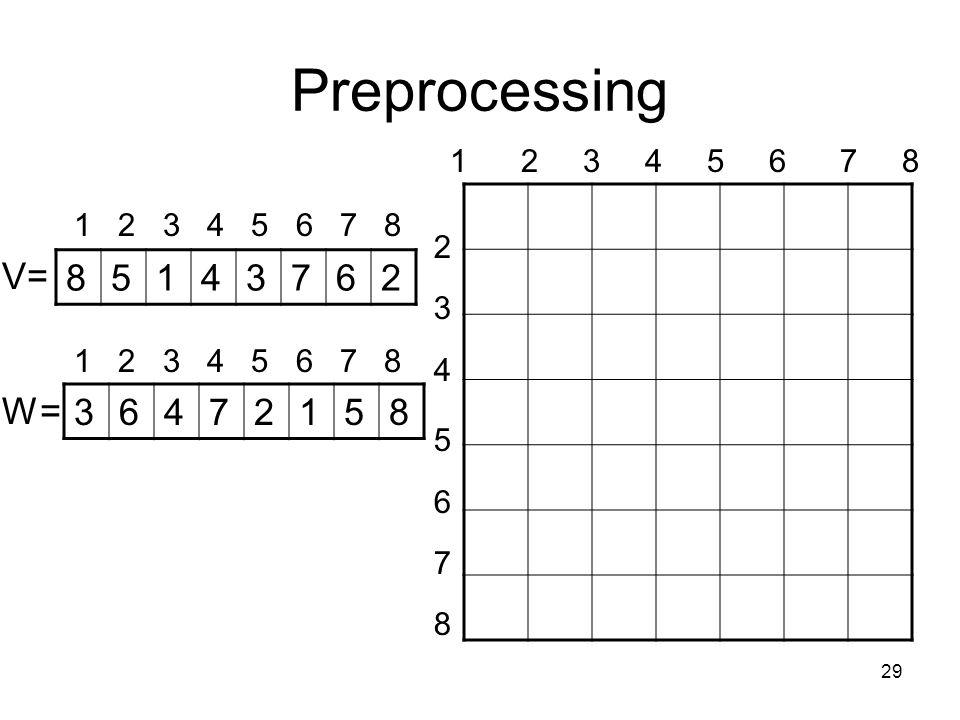29 Preprocessing V= W= 1 2 3 4 5 6 7 8 2 3 4 5 6 7 8 85143762 36472158 1 2 3 4 5 6 7 8