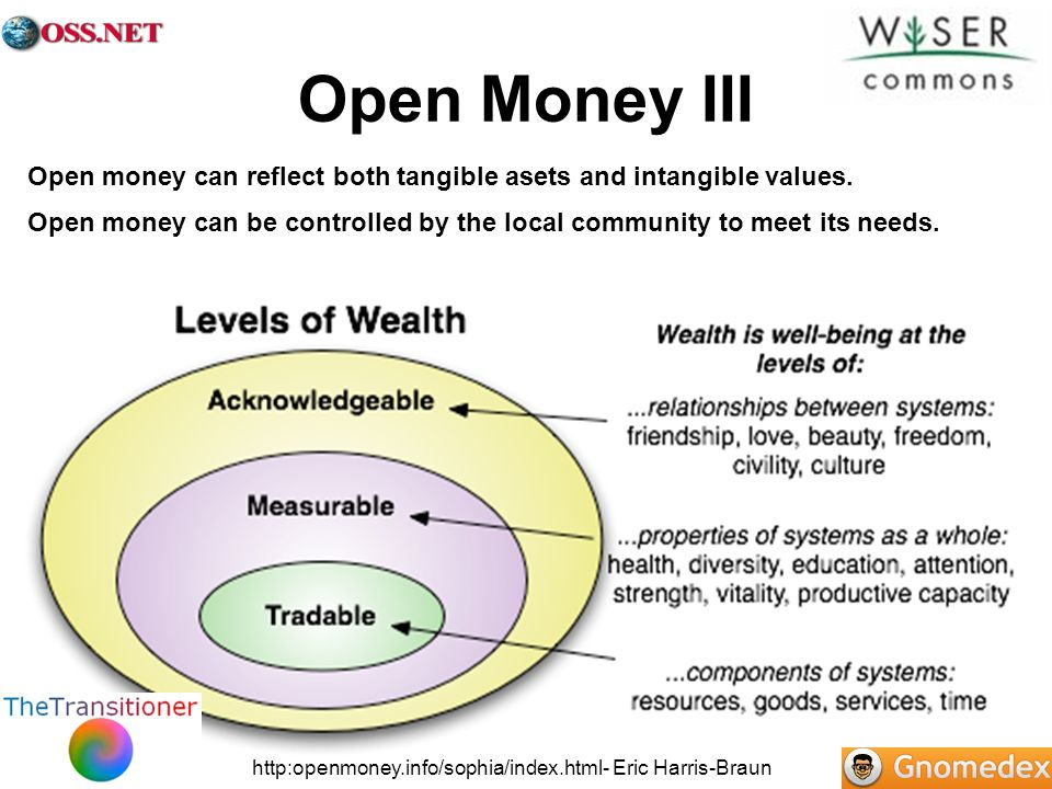 Open Money III http:openmoney.info/sophia/index.html- Eric Harris-Braun Open money can reflect both tangible asets and intangible values.