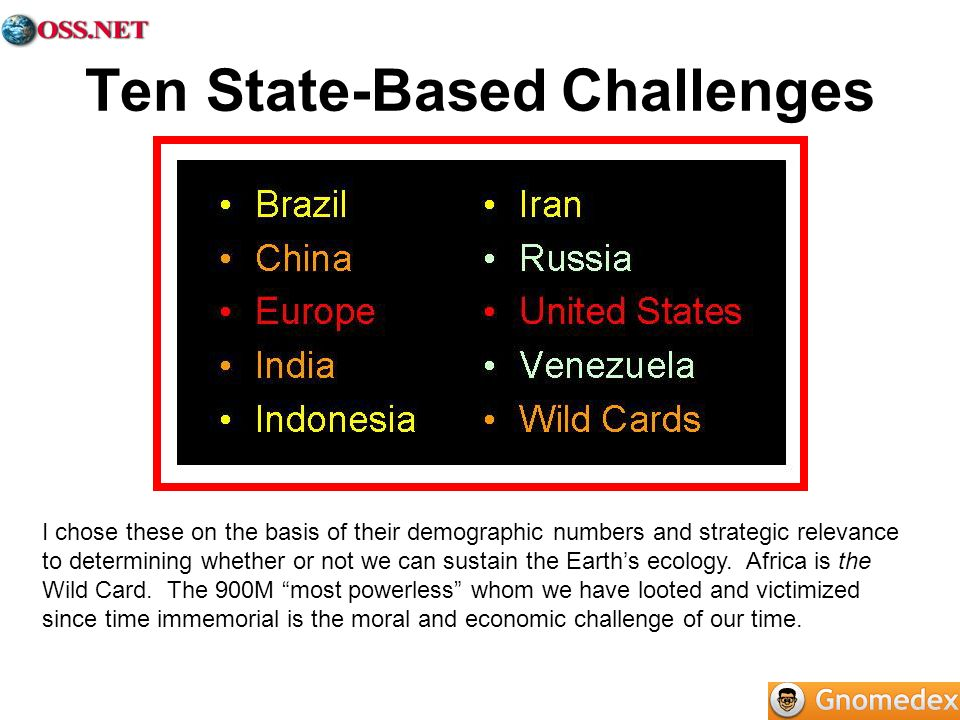Ten State-Based Challenges I chose these on the basis of their demographic numbers and strategic relevance to determining whether or not we can sustain the Earths ecology.