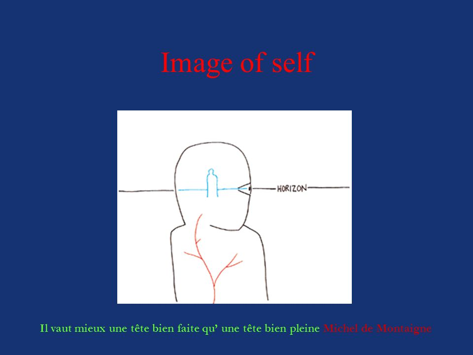Image of self Il vaut mieux une tête bien faite qu une tête bien pleine Michel de Montaigne