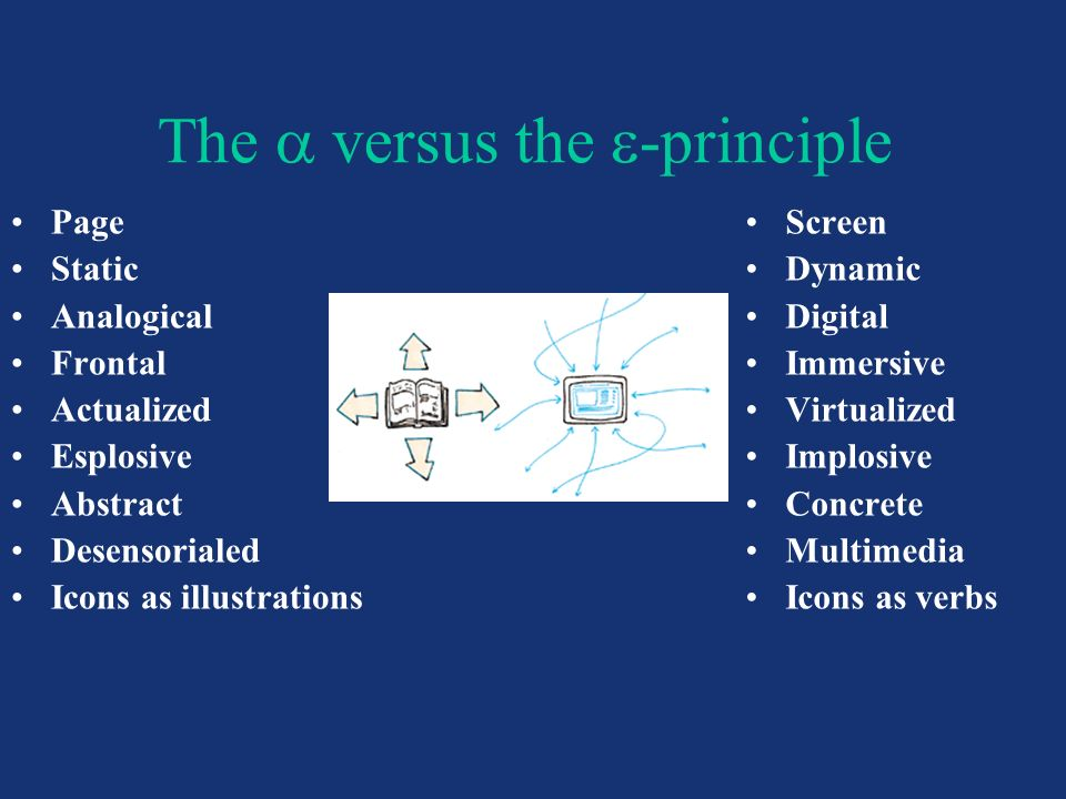 The versus the -principle Page Static Analogical Frontal Actualized Esplosive Abstract Desensorialed Icons as illustrations Screen Dynamic Digital Immersive Virtualized Implosive Concrete Multimedia Icons as verbs