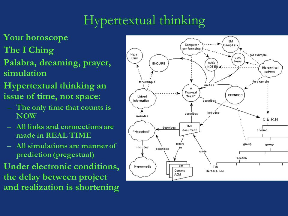 Hypertextual thinking Your horoscope The I Ching Palabra, dreaming, prayer, simulation Hypertextual thinking an issue of time, not space: –The only time that counts is NOW –All links and connections are made in REAL TIME –All simulations are manner of prediction (pregestual) Under electronic conditions, the delay between project and realization is shortening