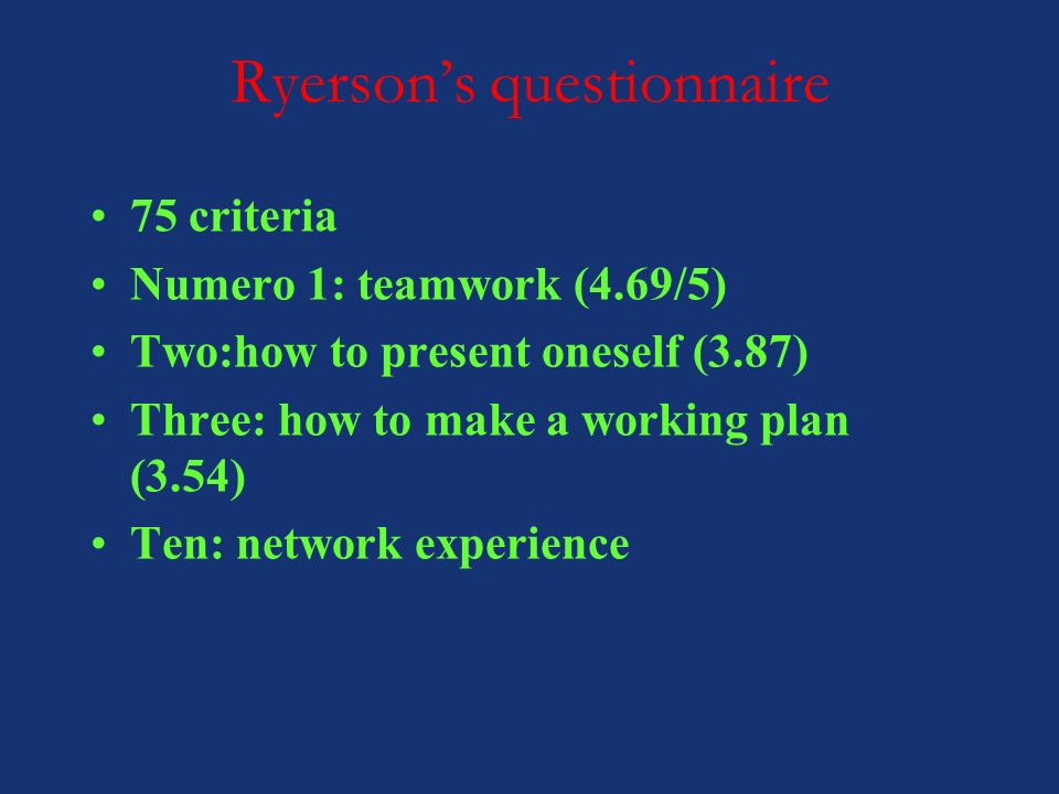 Ryersons questionnaire 75 criteria Numero 1: teamwork (4.69/5) Two:how to present oneself (3.87) Three: how to make a working plan (3.54) Ten: network experience