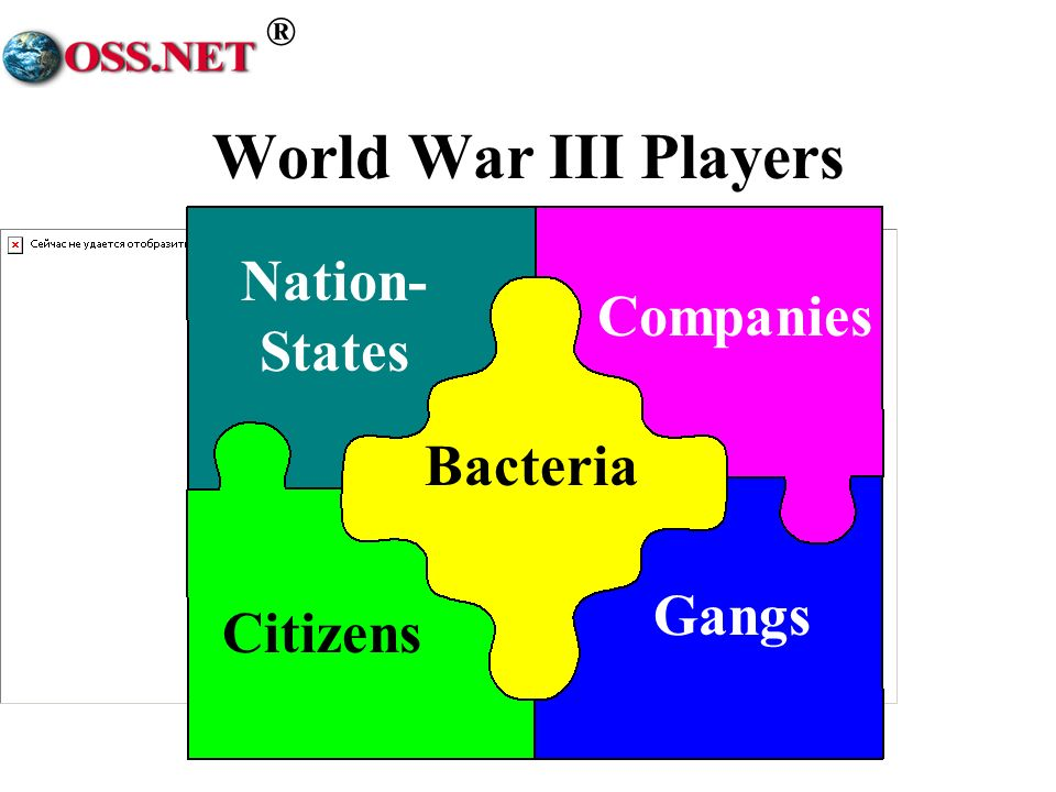 ® World War III Players Bacteria Nation- States Gangs Companies Citizens