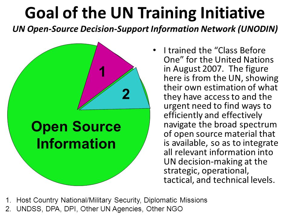 Goal of the UN Training Initiative UN Open-Source Decision-Support Information Network (UNODIN) I trained the Class Before One for the United Nations