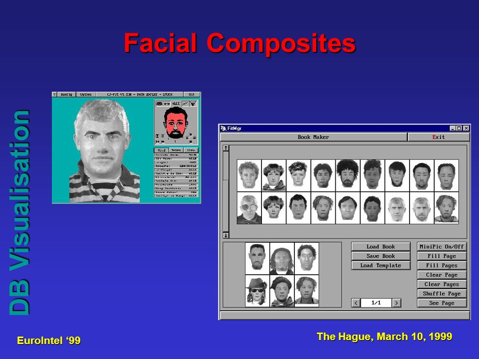 EuroIntel 99 The Hague, March 10, 1999 DB Visualisation Facial Composites