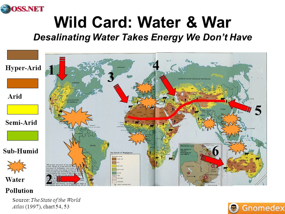 Wild Card: Water & War Desalinating Water Takes Energy We Dont Have Source: The State of the World Atlas (1997), chart 54, 53 Hyper-Arid Sub-Humid Arid Semi-Arid Water Pollution 1 2 3 4 5 6