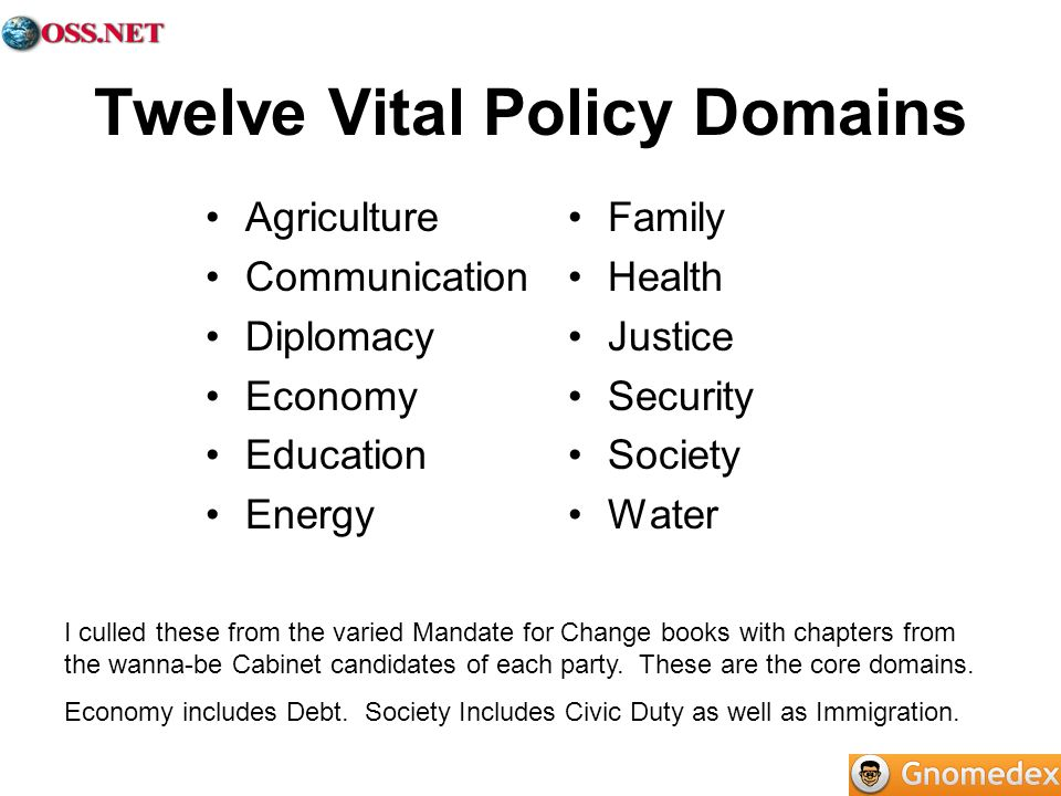 Twelve Vital Policy Domains Agriculture Communication Diplomacy Economy Education Energy Family Health Justice Security Society Water I culled these f