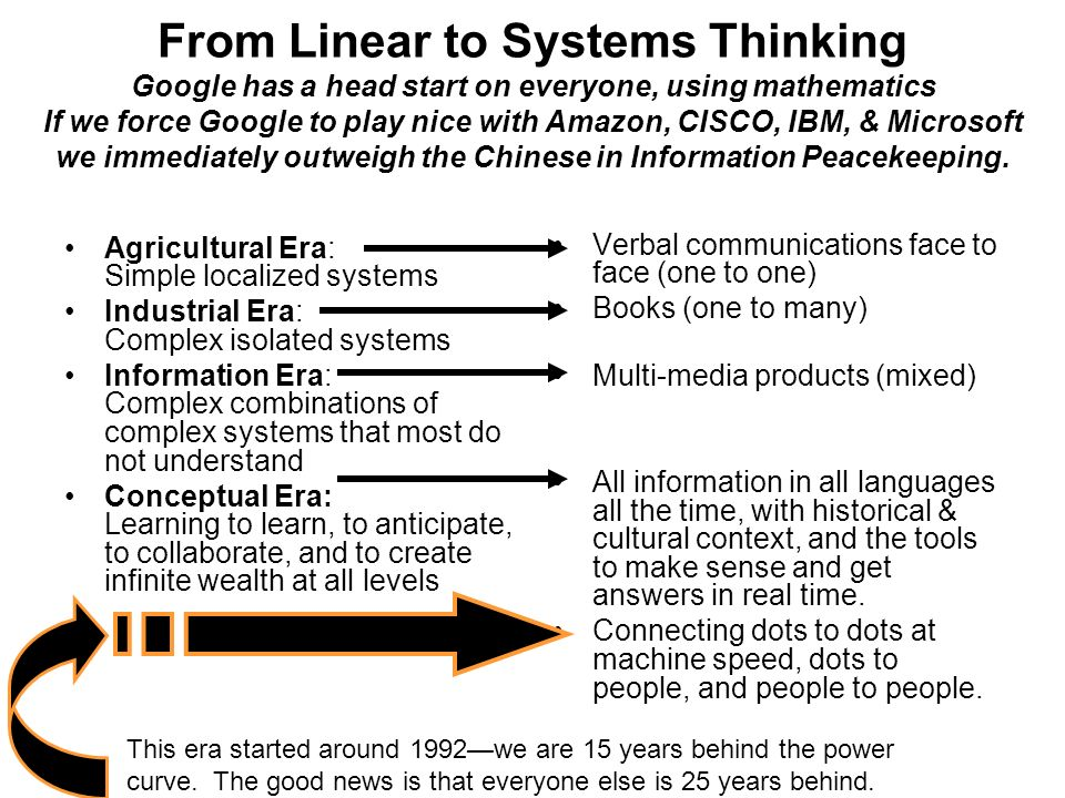 From Linear to Systems Thinking Google has a head start on everyone, using mathematics If we force Google to play nice with Amazon, CISCO, IBM, & Microsoft we immediately outweigh the Chinese in Information Peacekeeping.