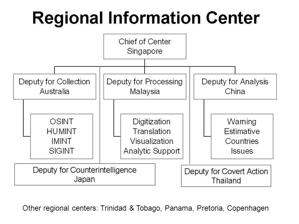 Other regional centers: Trinidad & Tobago, Panama, Pretoria, Copenhagen