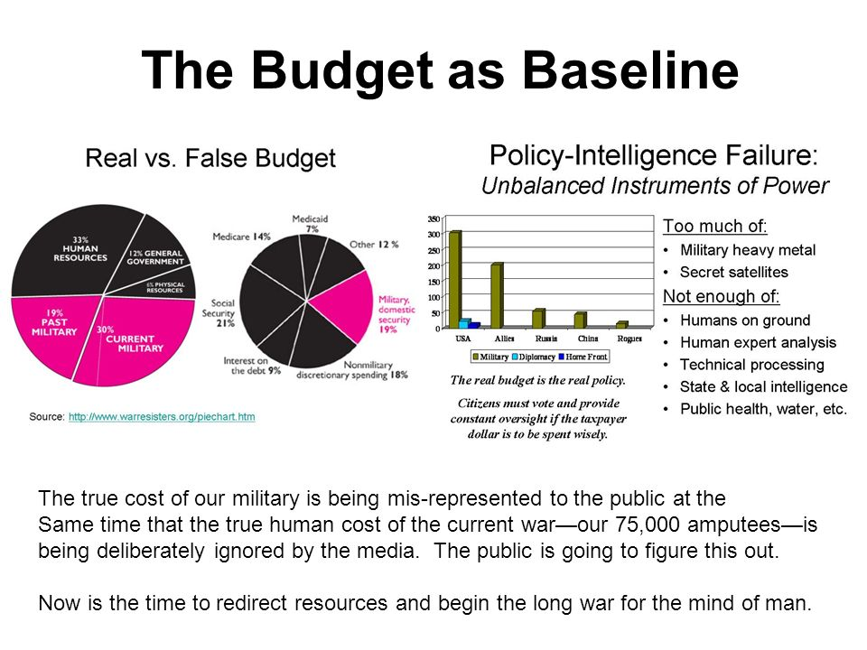 The Budget as Baseline The true cost of our military is being mis-represented to the public at the Same time that the true human cost of the current warour 75,000 amputeesis being deliberately ignored by the media.