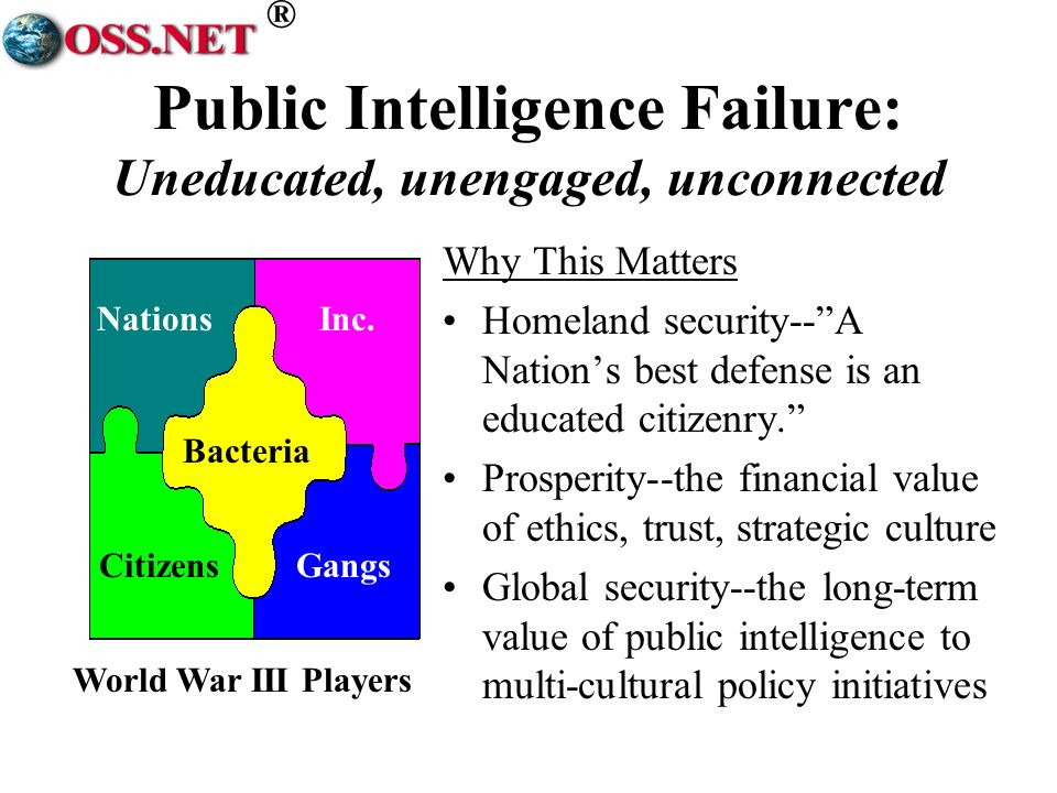 ® Public Intelligence Failure: Uneducated, unengaged, unconnected Why This Matters Homeland security--A Nations best defense is an educated citizenry.