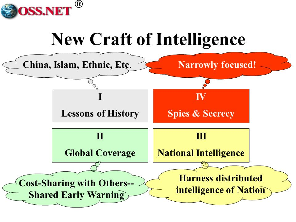 ® New Craft of Intelligence I Lessons of History II Global Coverage III National Intelligence IV Spies & Secrecy China, Islam, Ethnic, Etc. Cost-Shari