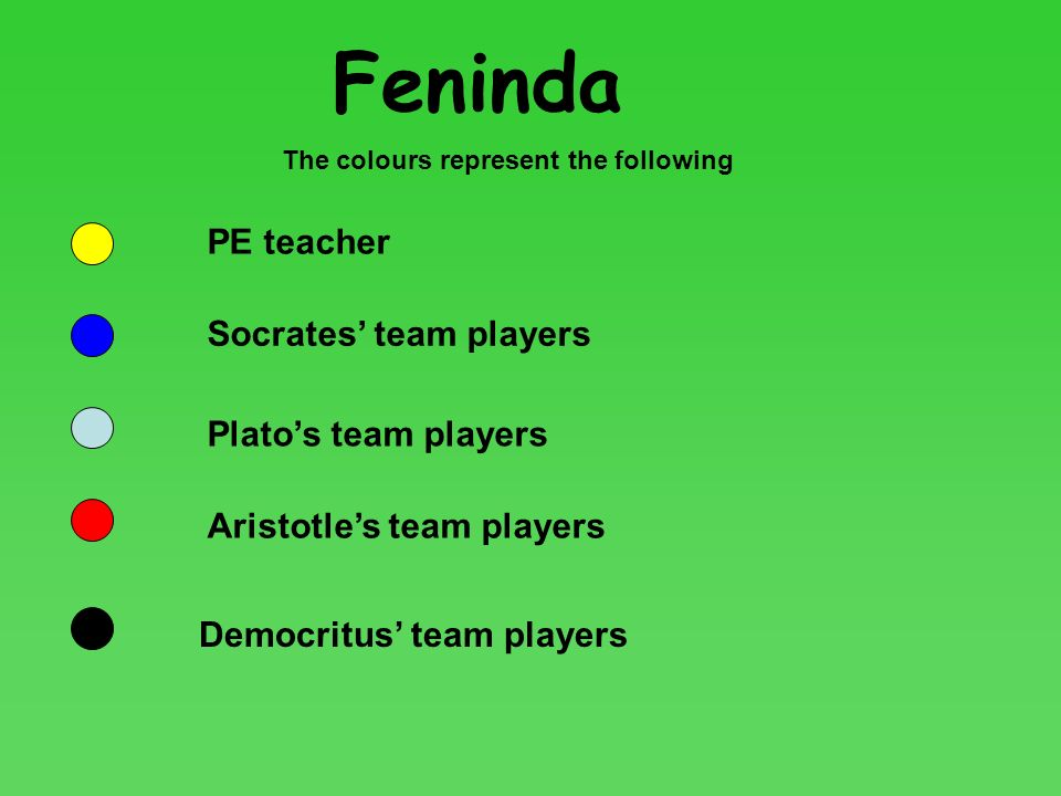 PE teacher Socrates team players Platos team players Aristotles team players Democritus team players Feninda The colours represent the following