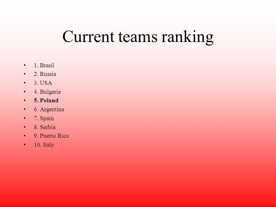 Current teams ranking 1. Brasil 2. Russia 3. USA 4. Bulgaria 5. Poland 6. Argentina 7. Spain 8. Serbia 9. Puerto Rico 10. Italy