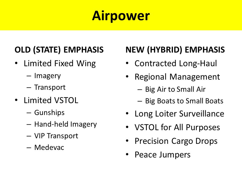 Airpower OLD (STATE) EMPHASIS Limited Fixed Wing – Imagery – Transport Limited VSTOL – Gunships – Hand-held Imagery – VIP Transport – Medevac NEW (HYBRID) EMPHASIS Contracted Long-Haul Regional Management – Big Air to Small Air – Big Boats to Small Boats Long Loiter Surveillance VSTOL for All Purposes Precision Cargo Drops Peace Jumpers