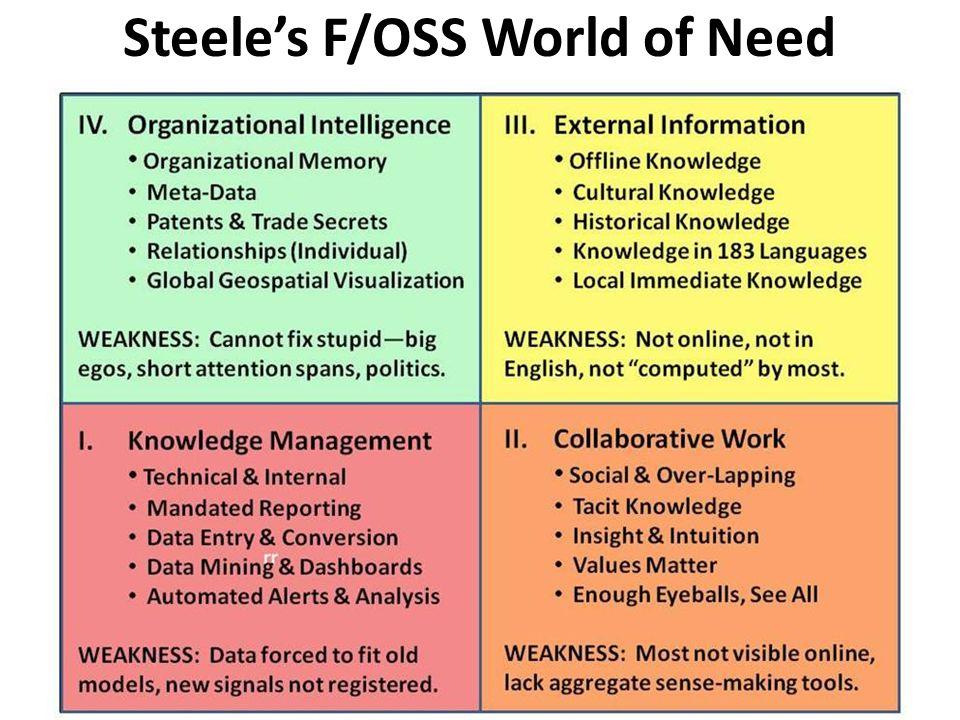 Steeles F/OSS World of Need