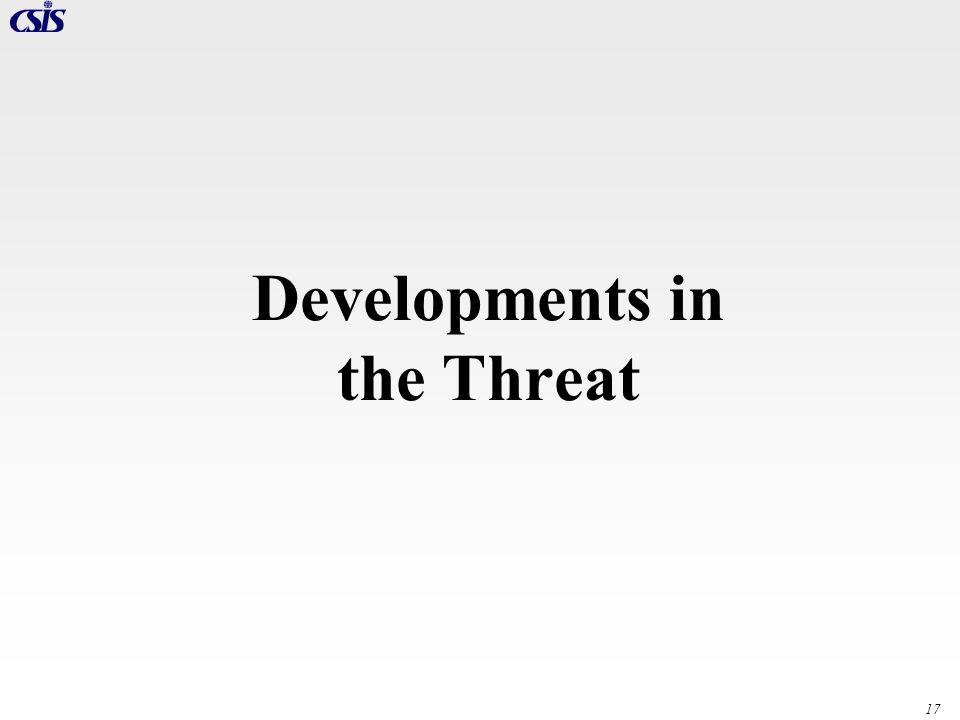 17 Developments in the Threat