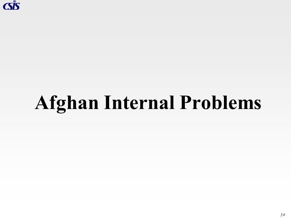54 Afghan Internal Problems