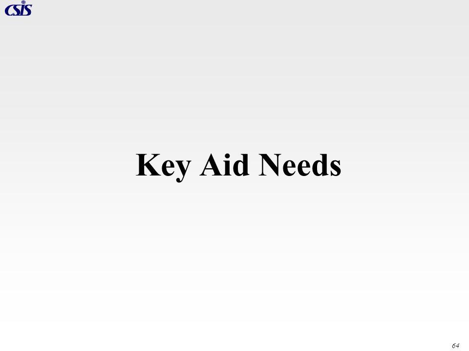 64 Key Aid Needs