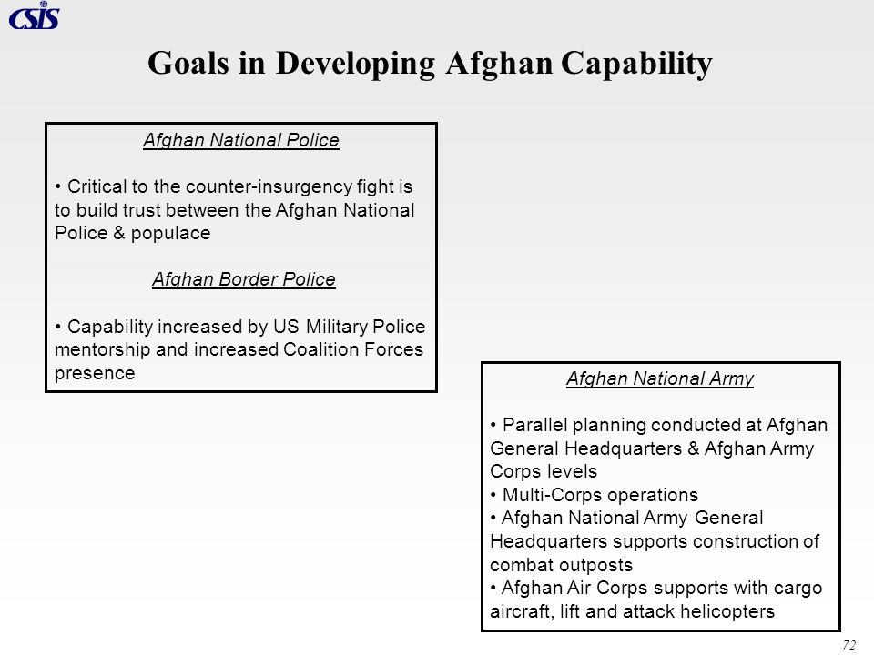 72 Afghan National Police Critical to the counter-insurgency fight is to build trust between the Afghan National Police & populace Afghan Border Polic