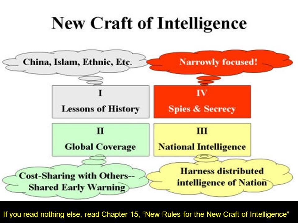 Take back the powerOpen Secrets now Open Data…. If you read nothing else, read Chapter 15, New Rules for the New Craft of Intelligence