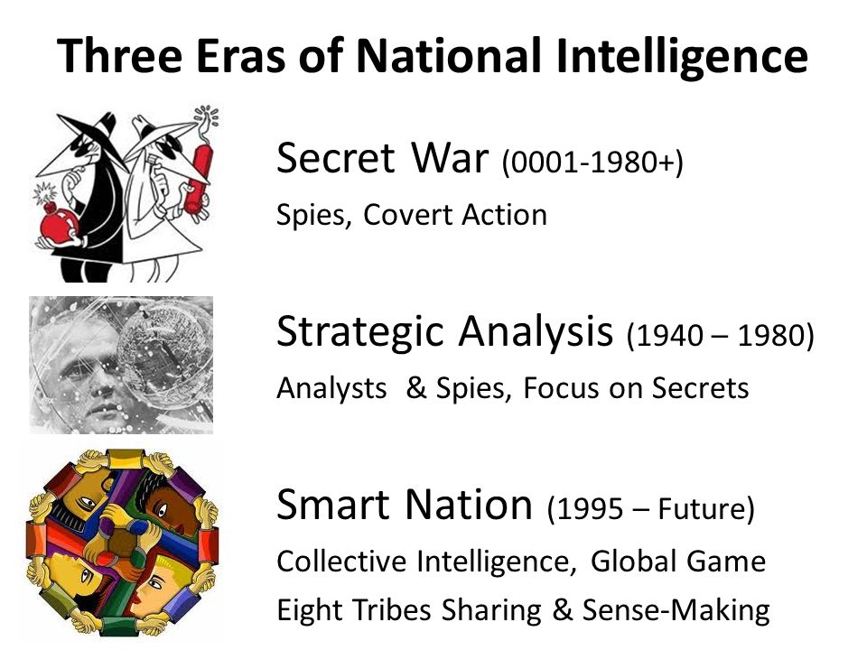 Three Eras of National Intelligence Secret War (0001-1980+) Spies, Covert Action Strategic Analysis (1940 – 1980) Analysts & Spies, Focus on Secrets S