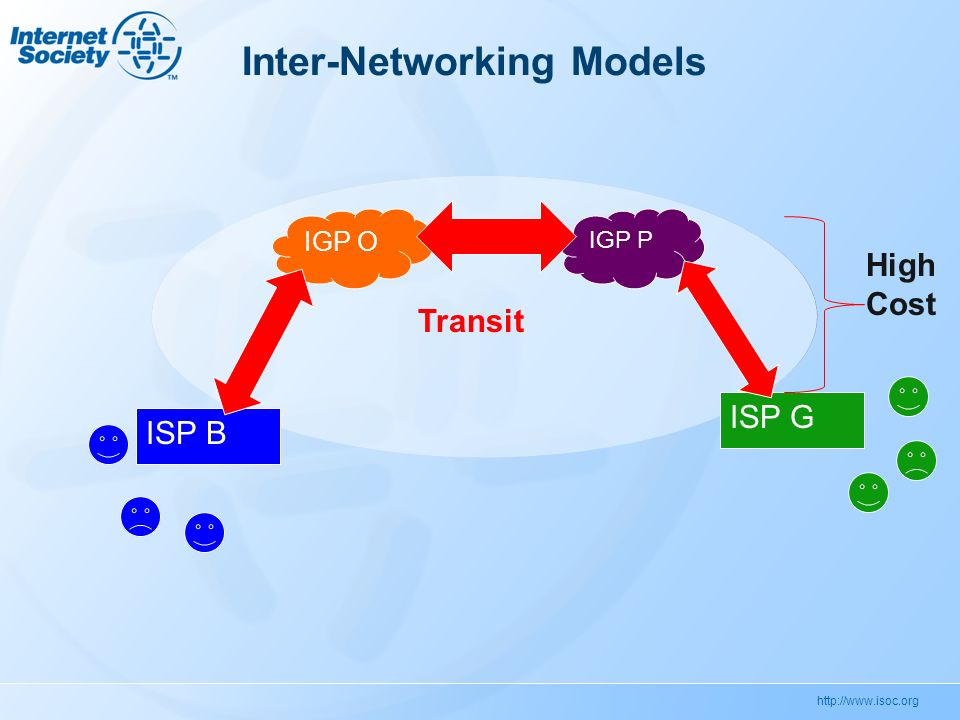 http://www.isoc.org Inter-Networking Models ISP B IGP O IGP P ISP G Transit High Cost