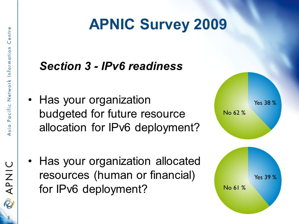 APNIC Survey 2009 Section 3 - IPv6 readiness Has your organization budgeted for future resource allocation for IPv6 deployment? Has your organization